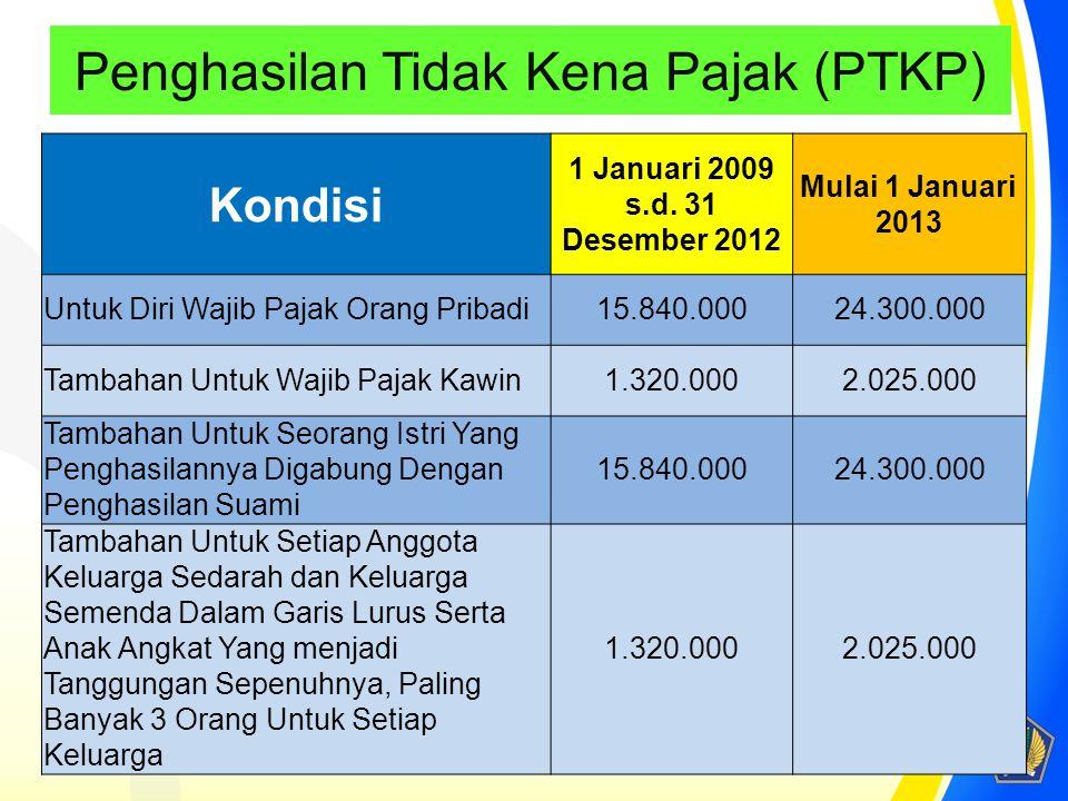 Penghasilan Tidak Kena Pajak (PTKP) Kondisi 1 Januari 2009 s.d. 31 Desember 2012 Mulai 1 Januari 2013 Untuk Diri Wajib Pajak Orang Pribadi15.840.00024