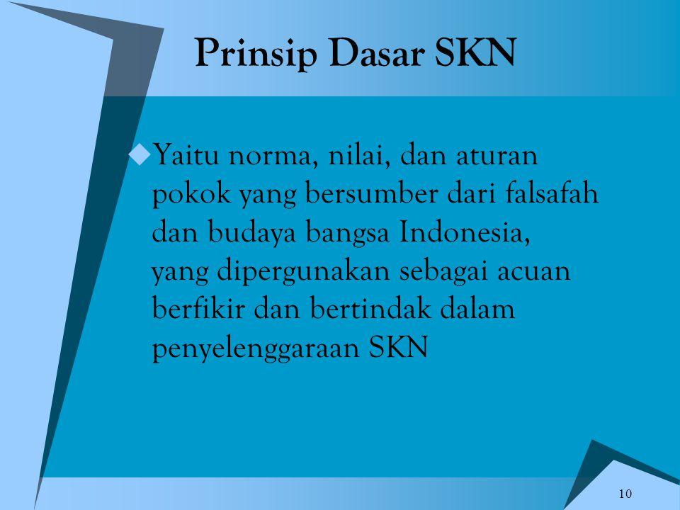 10 Prinsip Dasar SKN  Yaitu norma, nilai, dan aturan pokok yang bersumber dari falsafah dan budaya bangsa Indonesia, yang dipergunakan sebagai acuan