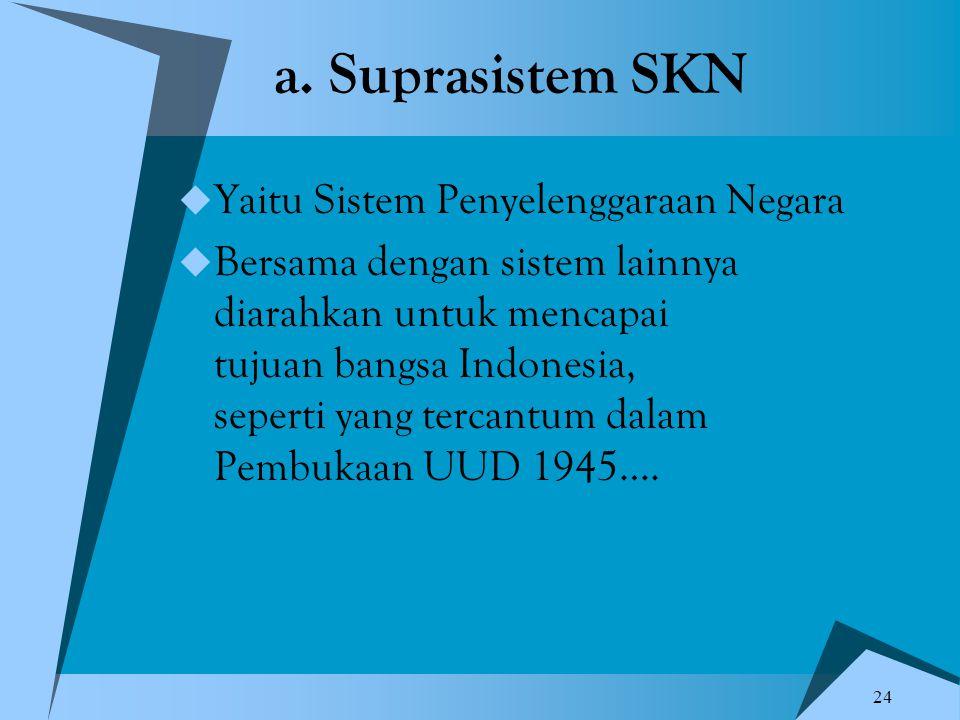 24 a. Suprasistem SKN  Yaitu Sistem Penyelenggaraan Negara  Bersama dengan sistem lainnya diarahkan untuk mencapai tujuan bangsa Indonesia, seperti