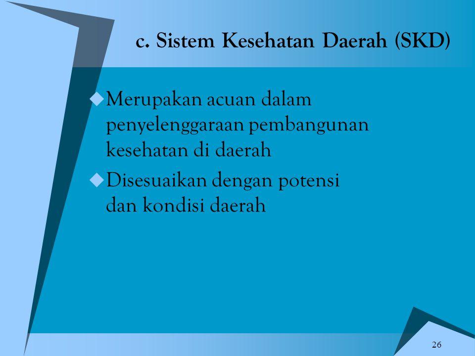 26 c. Sistem Kesehatan Daerah (SKD)  Merupakan acuan dalam penyelenggaraan pembangunan kesehatan di daerah  Disesuaikan dengan potensi dan kondisi d