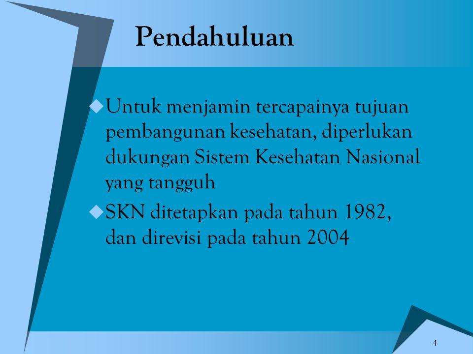4 Pendahuluan  Untuk menjamin tercapainya tujuan pembangunan kesehatan, diperlukan dukungan Sistem Kesehatan Nasional yang tangguh  SKN ditetapkan p