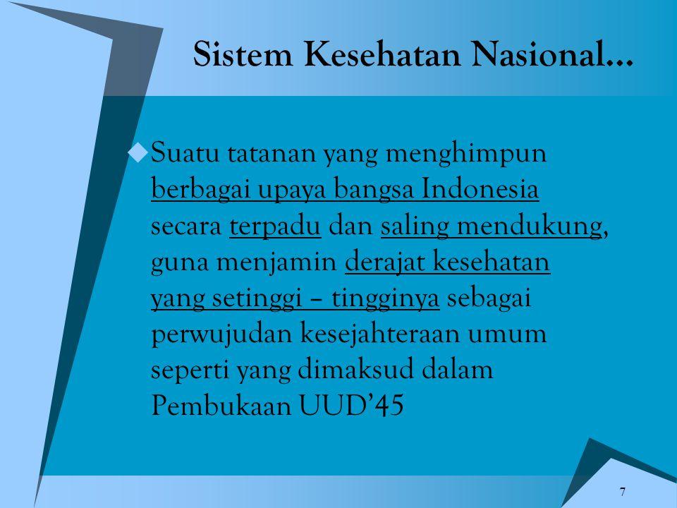 7 Sistem Kesehatan Nasional…  Suatu tatanan yang menghimpun berbagai upaya bangsa Indonesia secara terpadu dan saling mendukung, guna menjamin deraja