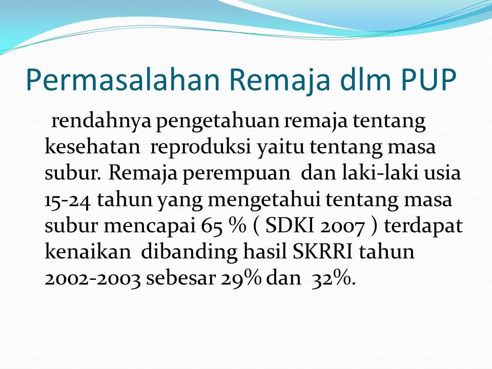 Permasalahan Remaja dlm PUP rendahnya pengetahuan remaja tentang kesehatan reproduksi yaitu tentang masa subur. Remaja perempuan dan laki-laki usia 15