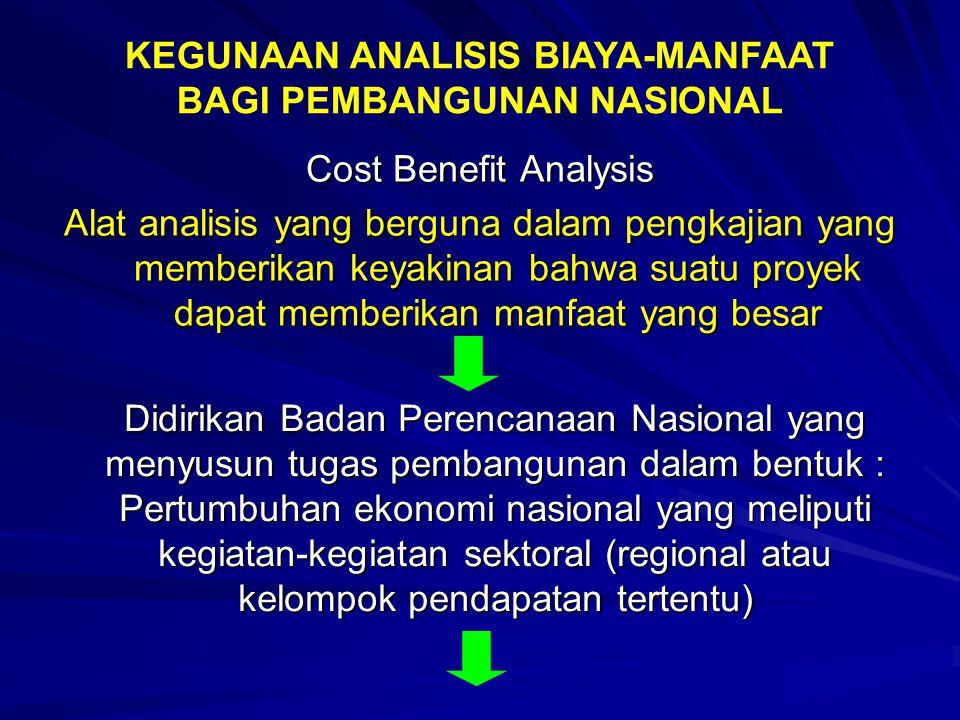 Cost Benefit Analysis Alat analisis yang berguna dalam pengkajian yang memberikan keyakinan bahwa suatu proyek dapat memberikan manfaat yang besar Did