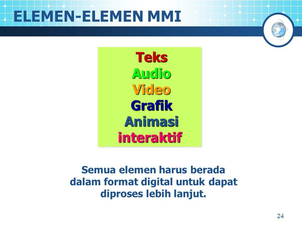 24 ELEMEN-ELEMEN MMI Teks Teks Audio Audio Video Video Grafik Grafik Animasi Animasiinteraktif Teks Teks Audio Audio Video Video Grafik Grafik Animasi