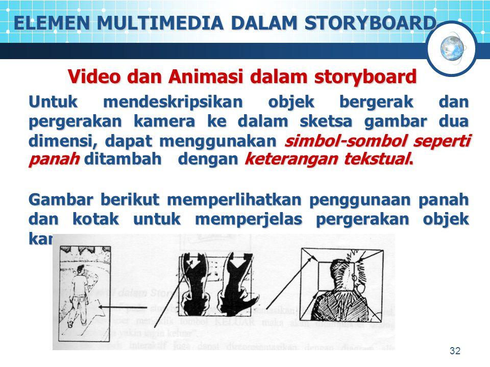 32 ELEMEN MULTIMEDIA DALAM STORYBOARD Untuk mendeskripsikan objek bergerak dan pergerakan kamera ke dalam sketsa gambar dua dimensi, dapat menggunakan