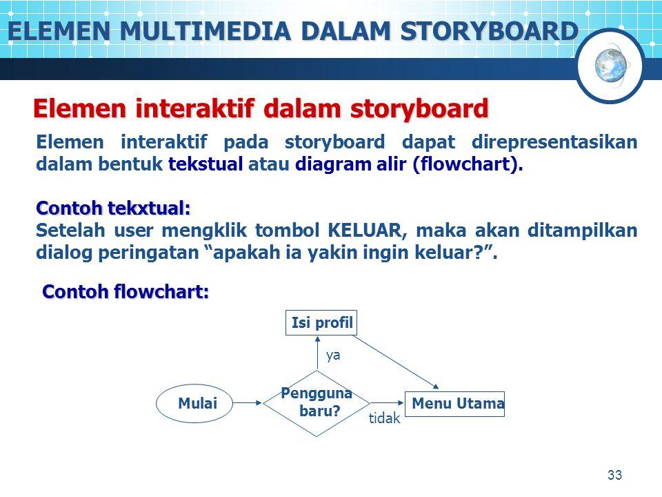 33 Elemen interaktif dalam storyboard Elemen interaktif pada storyboard dapat direpresentasikan dalam bentuk tekstual atau diagram alir (flowchart). C