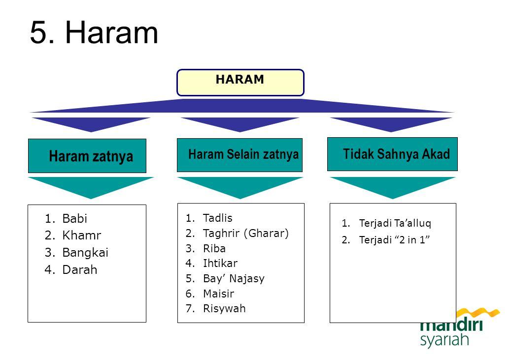 "5. Haram HARAM Haram zatnya 1.Tadlis 2.Taghrir (Gharar) 3.Riba 4.Ihtikar 5.Bay' Najasy 6.Maisir 7.Risywah 1.Terjadi Ta'alluq 2.Terjadi ""2 in 1"" Haram"