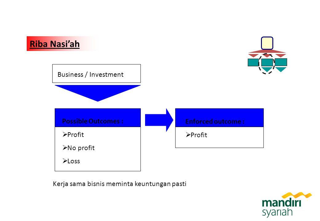 Possible Outcomes :  Profit  No profit  Loss Business / Investment Enforced outcome :  Profit Kerja sama bisnis meminta keuntungan pasti