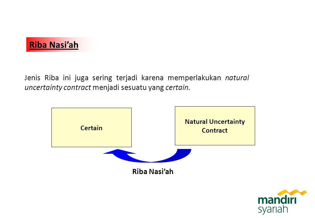 Jenis Riba ini juga sering terjadi karena memperlakukan natural uncertainty contract menjadi sesuatu yang certain. Natural Uncertainty Contract Certai