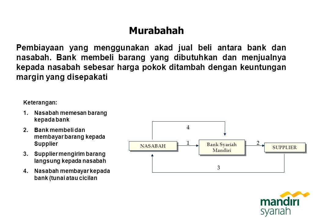 Murabahah NASABAH Bank Syariah Mandiri SUPPLIER 2 3 4 1 Keterangan: 1.Nasabah memesan barang kepada bank 2.Bank membeli dan membayar barang kepada Sup