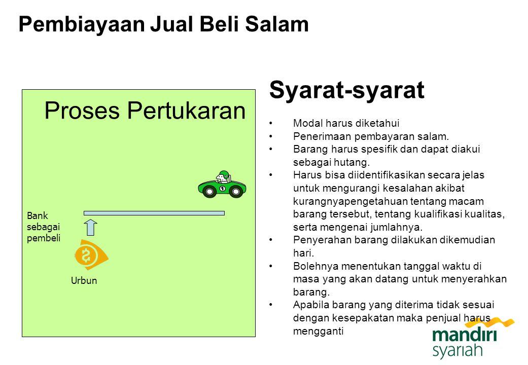 Proses Pertukaran Urbun Bank sebagai pembeli Syarat-syarat Modal harus diketahui Penerimaan pembayaran salam. Barang harus spesifik dan dapat diakui s