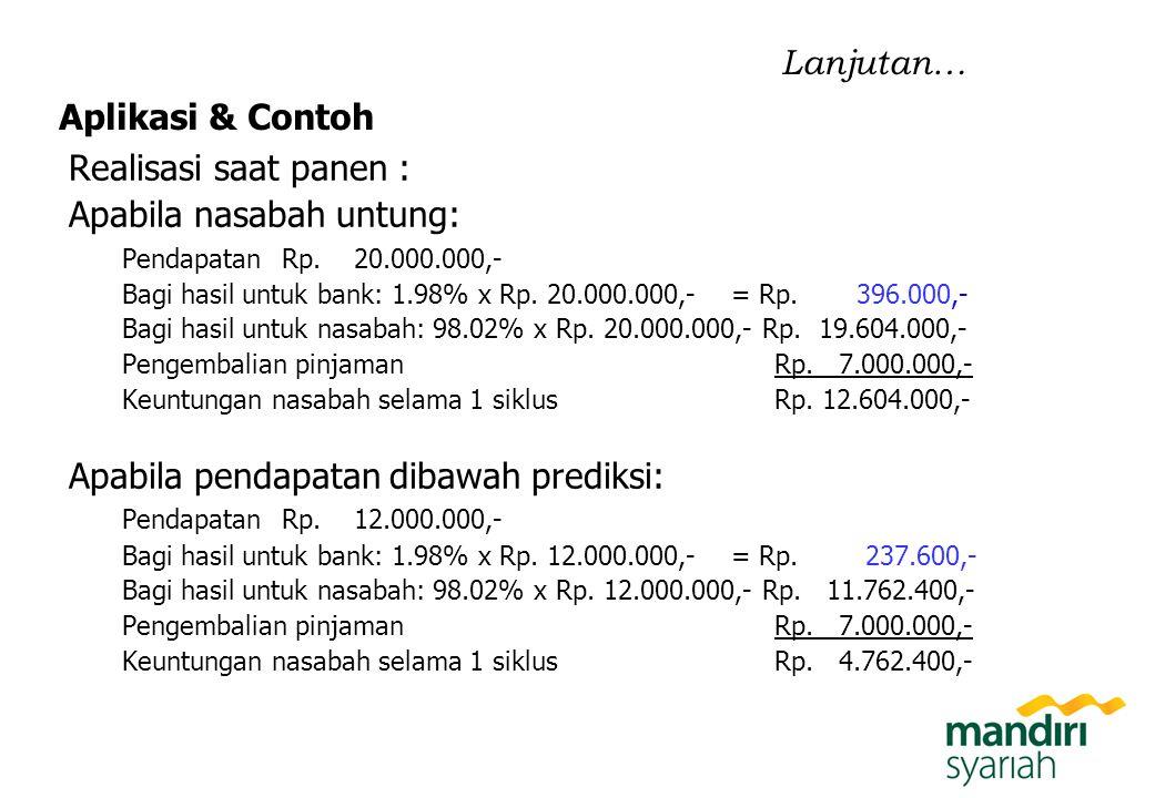 Lanjutan… Realisasi saat panen : Apabila nasabah untung: PendapatanRp. 20.000.000,- Bagi hasil untuk bank: 1.98% x Rp. 20.000.000,- = Rp. 396.000,- Ba