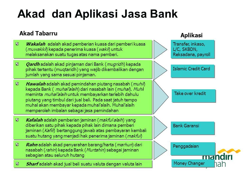 Akad dan Aplikasi Jasa Bank Kafalah adalah pemberian jaminan (makful alaih) yang diberikan satu pihak kepada pihak lain dimana pemberi jaminan (Kafiil