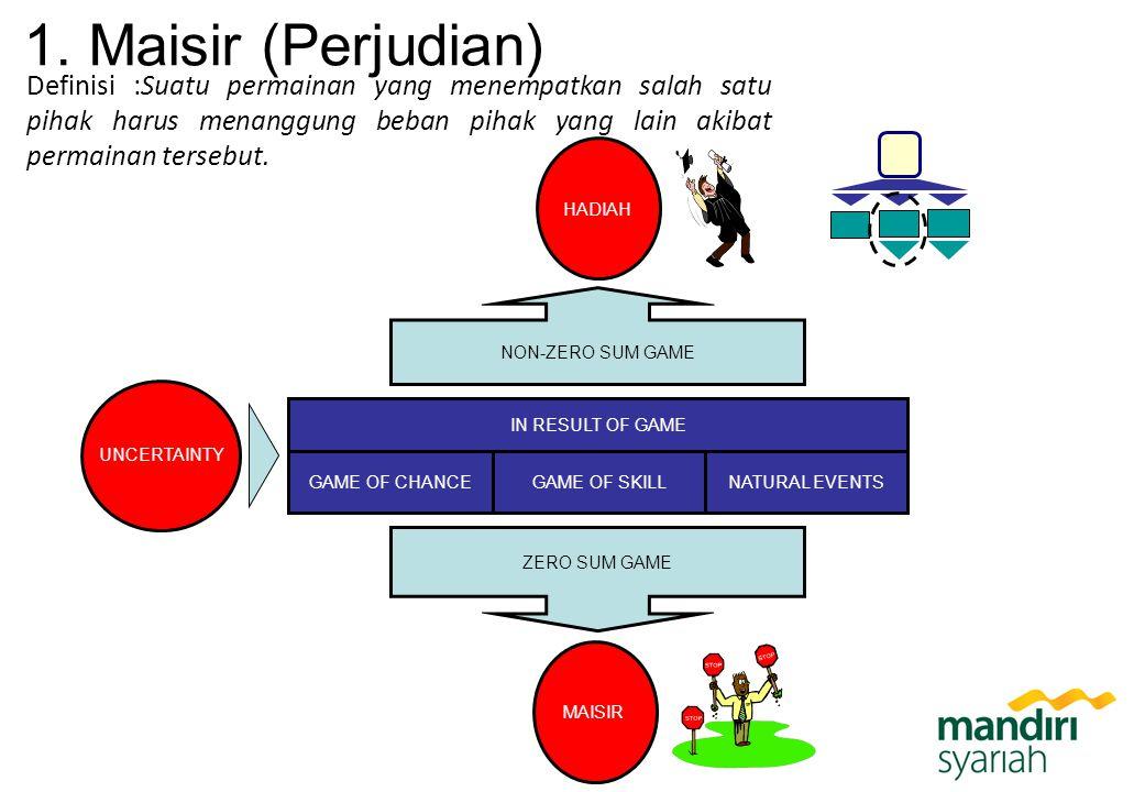 Perkembangan Bank Syariah di Indonesia (Lanjutan) Munas IV MUI 22-25 Agustus 1990 mengamanatkan dibentuk kelompok kerja untuk mendirikan bank Islam di Indonesia.