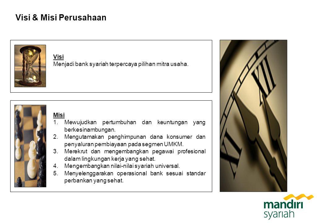 Visi & Misi Perusahaan Visi Menjadi bank syariah terpercaya pilihan mitra usaha. Misi 1.Mewujudkan pertumbuhan dan keuntungan yang berkesinambungan. 2