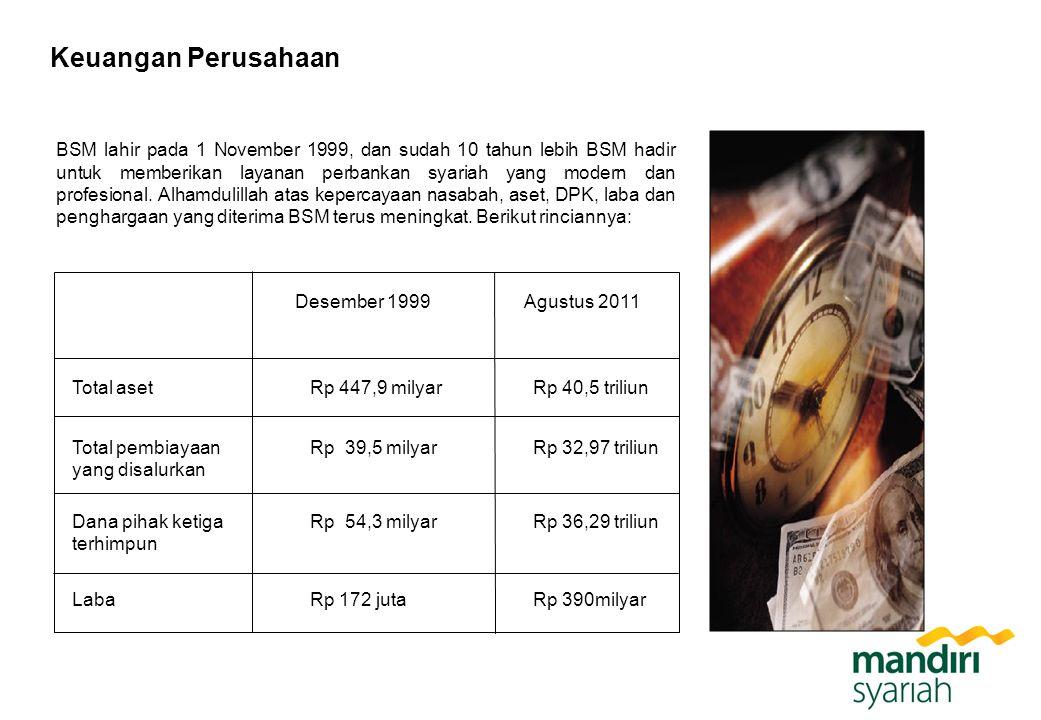 Keuangan Perusahaan BSM lahir pada 1 November 1999, dan sudah 10 tahun lebih BSM hadir untuk memberikan layanan perbankan syariah yang modern dan prof
