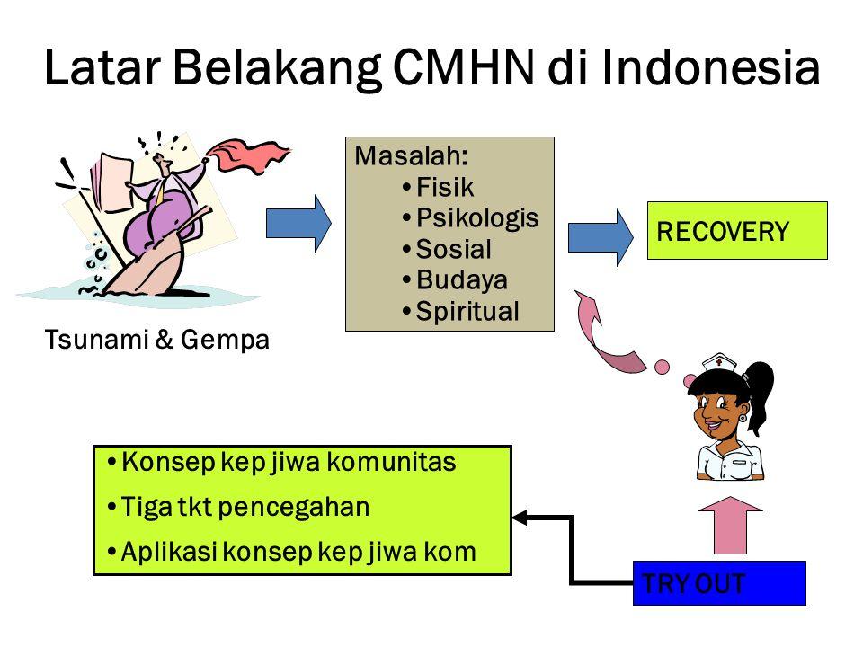 Tsunami & Gempa Masalah: Fisik Psikologis Sosial Budaya Spiritual Latar Belakang CMHN di Indonesia RECOVERY TRY OUT Konsep kep jiwa komunitas Tiga tkt pencegahan Aplikasi konsep kep jiwa kom