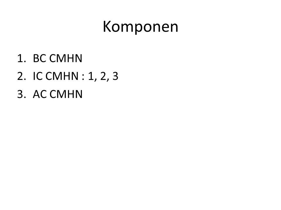 Komponen 1.BC CMHN 2.IC CMHN : 1, 2, 3 3.AC CMHN
