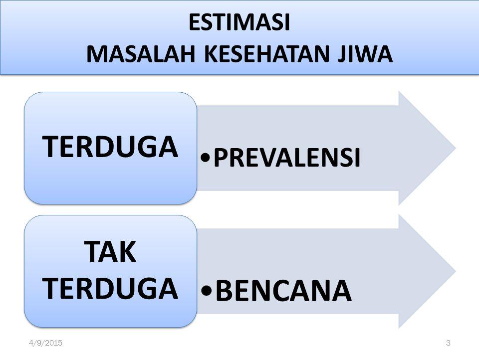 ESTIMASI MASALAH KESEHATAN JIWA PREVALENSI TERDUGA BENCANA TAK TERDUGA 4/9/20153