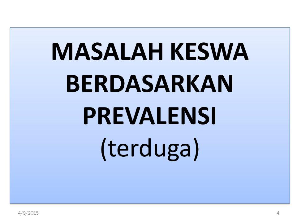 MASALAH KESWA BERDASARKAN PREVALENSI (terduga) 4/9/20154