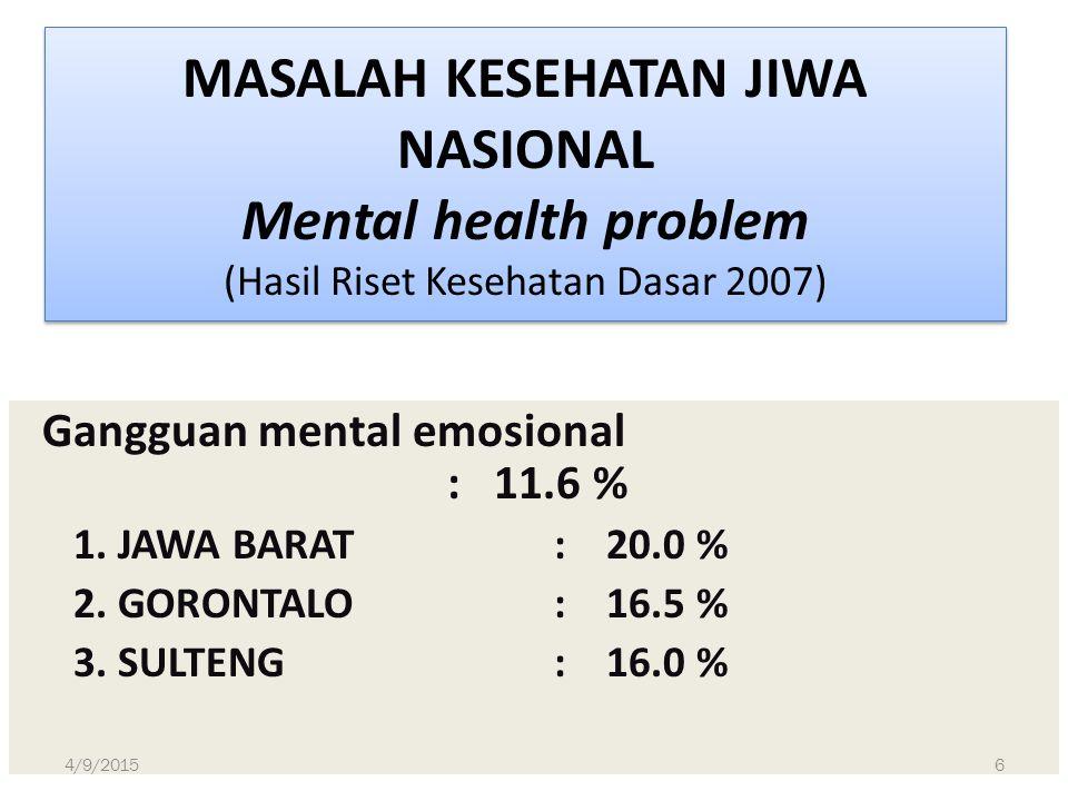 MASALAH KESEHATAN JIWA NASIONAL Mental health problem (Hasil Riset Kesehatan Dasar 2007) Gangguan mental emosional : 11.6 % 1. JAWA BARAT: 20.0 % 2. G