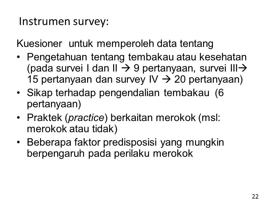 Instrumen survey: Kuesioner untuk memperoleh data tentang Pengetahuan tentang tembakau atau kesehatan (pada survei I dan II  9 pertanyaan, survei III  15 pertanyaan dan survey IV  20 pertanyaan) Sikap terhadap pengendalian tembakau (6 pertanyaan) Praktek (practice) berkaitan merokok (msl: merokok atau tidak) Beberapa faktor predisposisi yang mungkin berpengaruh pada perilaku merokok 22