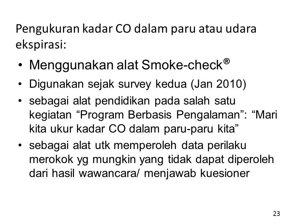 Pengukuran kadar CO dalam paru atau udara ekspirasi: Menggunakan alat Smoke-check ® Digunakan sejak survey kedua (Jan 2010) sebagai alat pendidikan pada salah satu kegiatan Program Berbasis Pengalaman : Mari kita ukur kadar CO dalam paru-paru kita sebagai alat utk memperoleh data perilaku merokok yg mungkin yang tidak dapat diperoleh dari hasil wawancara/ menjawab kuesioner 23