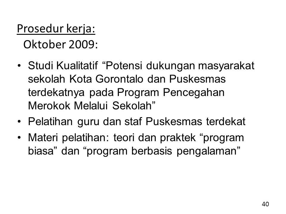 Oktober 2009: Studi Kualitatif Potensi dukungan masyarakat sekolah Kota Gorontalo dan Puskesmas terdekatnya pada Program Pencegahan Merokok Melalui Sekolah Pelatihan guru dan staf Puskesmas terdekat Materi pelatihan: teori dan praktek program biasa dan program berbasis pengalaman 40 Prosedur kerja: