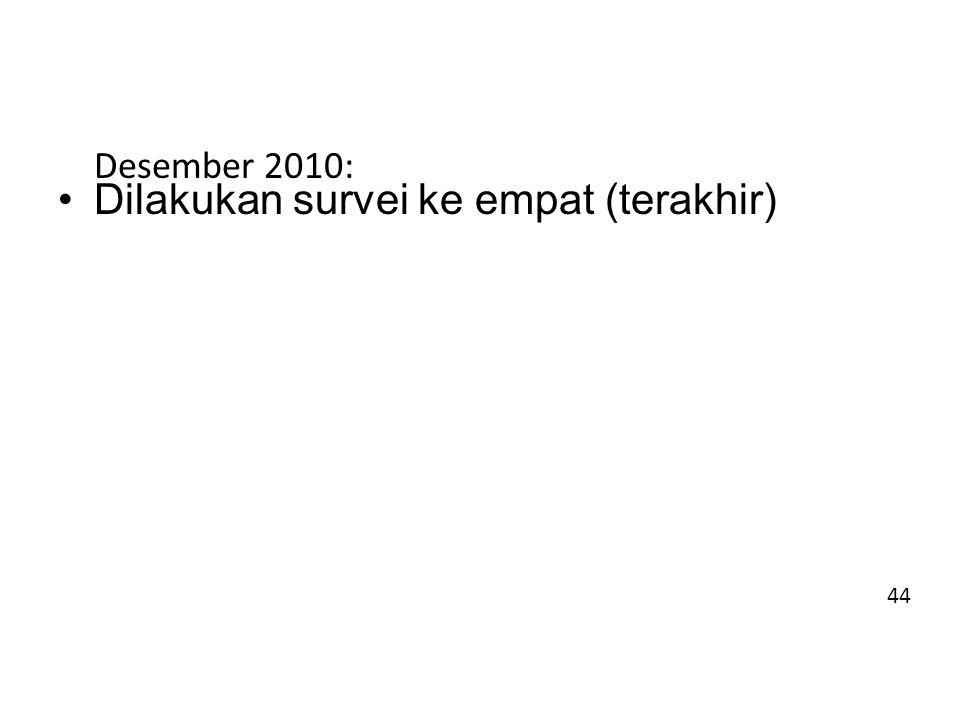 Desember 2010: Dilakukan survei ke empat (terakhir) 44