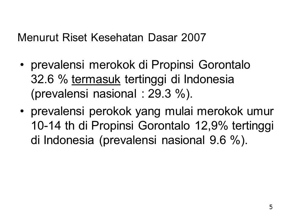 Menurut Riset Kesehatan Dasar 2007 prevalensi merokok di Propinsi Gorontalo 32.6 % termasuk tertinggi di Indonesia (prevalensi nasional : 29.3 %).