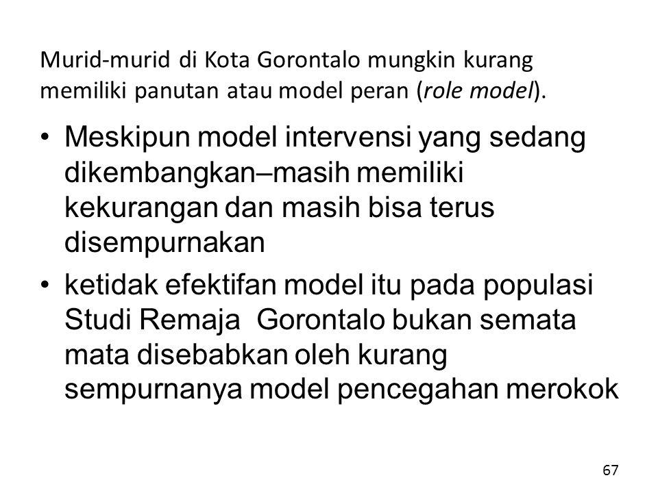 Murid-murid di Kota Gorontalo mungkin kurang memiliki panutan atau model peran (role model).