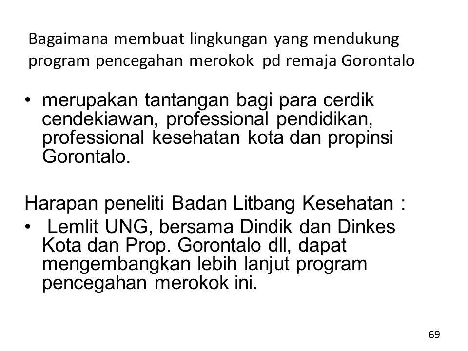 Bagaimana membuat lingkungan yang mendukung program pencegahan merokok pd remaja Gorontalo merupakan tantangan bagi para cerdik cendekiawan, professional pendidikan, professional kesehatan kota dan propinsi Gorontalo.