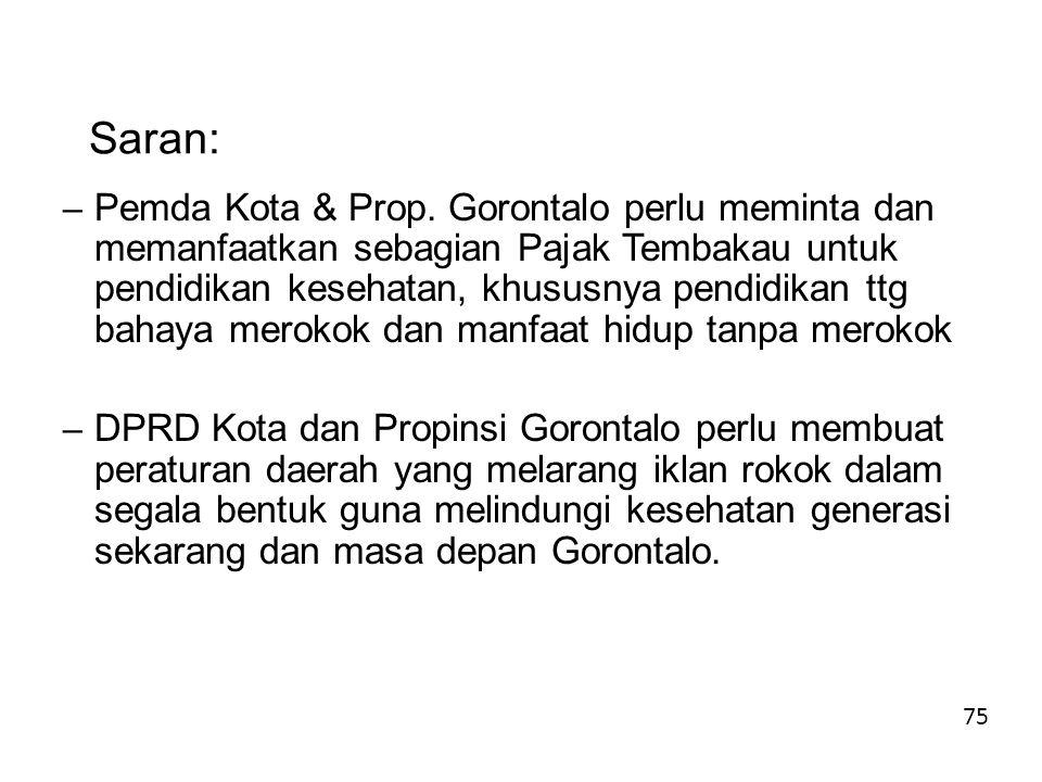 Saran: – Pemda Kota & Prop.