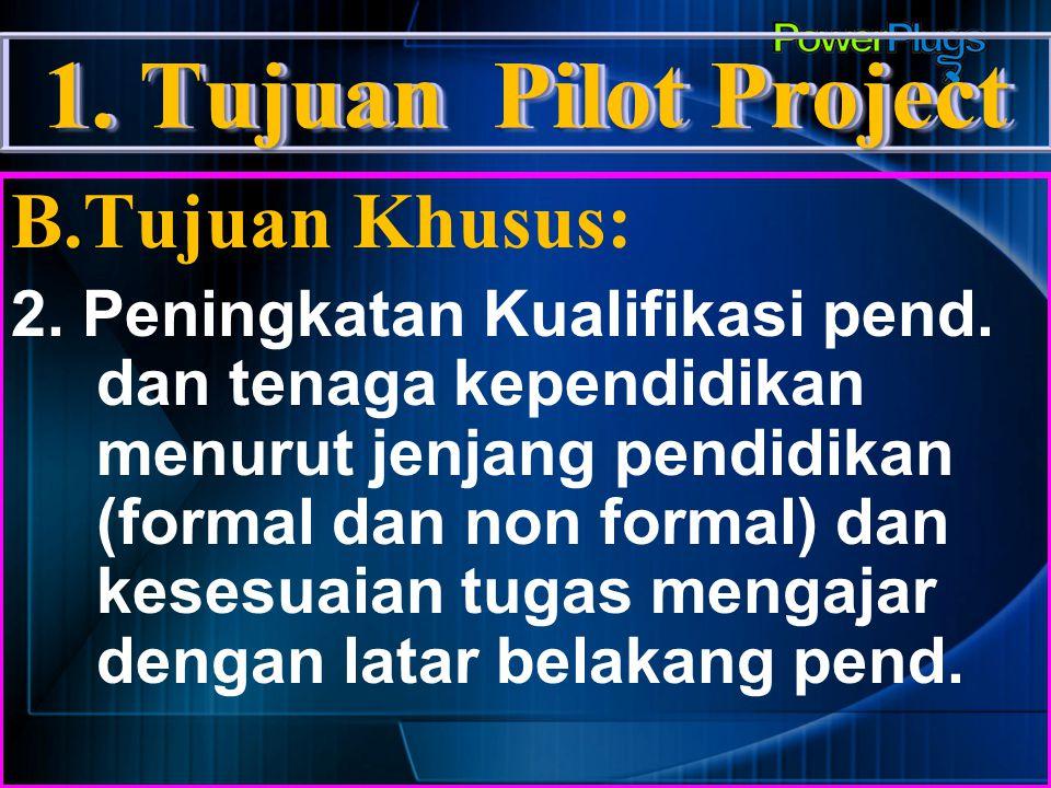 1.Tujuan Pilot Project B.Tujuan Khusus: 3. Efektivitas sistem peningkatan kompetensi pend.