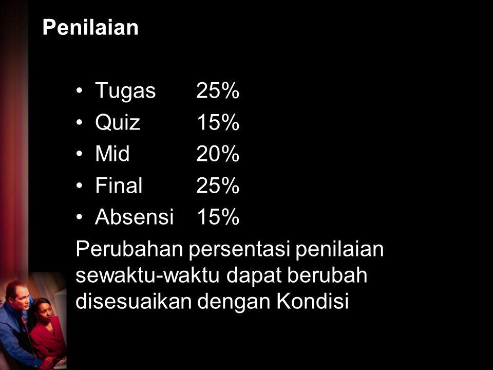 Penilaian Tugas25% Quiz15% Mid20% Final25% Absensi15% Perubahan persentasi penilaian sewaktu-waktu dapat berubah disesuaikan dengan Kondisi