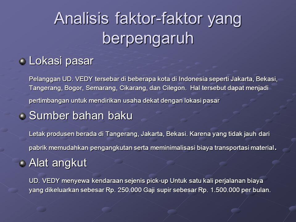 Analisis faktor-faktor yang berpengaruh Lokasi pasar Pelanggan UD. VEDY tersebar di beberapa kota di Indonesia seperti Jakarta, Bekasi, Tangerang, Bog