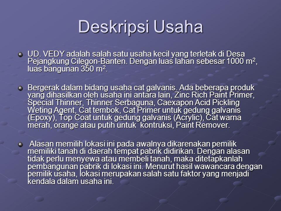 Deskripsi Usaha UD. VEDY adalah salah satu usaha kecil yang terletak di Desa Pejangkung Cilegon-Banten. Dengan luas lahan sebesar 1000 m 2, luas bangu