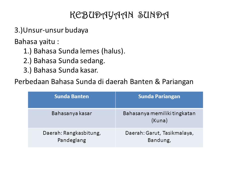KEBUDAYAAN SUNDA Contoh perbedaan dalam kalimatnya seperti: Ketika mengajak kerabat untuk makan (misalkan nama kerabat adalah Eka) : – Sunda Banten (Rangkasbitung): Teh Eka, maneh arek hakan teu? – Sunda Priangan: Teh Eka, hayang tuang henteu? – Bahasa Indonesia: (Kak) Eka, mau makan tidak? Ketika sedang berbelanja: – Sunda Banten (Rangkasbitung): Lamun ieu dangdeur na sabrahaan mang.
