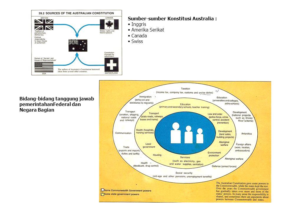 Sumber-sumber Konstitusi Australia : Inggris Amerika Serikat Canada Swiss Bidang-bidang tanggung jawab pemerintahanFederal dan Negara Bagian