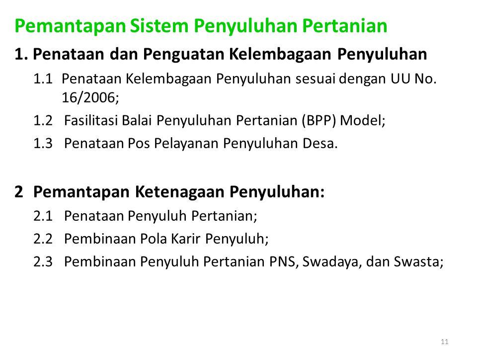11 Pemantapan Sistem Penyuluhan Pertanian 1.