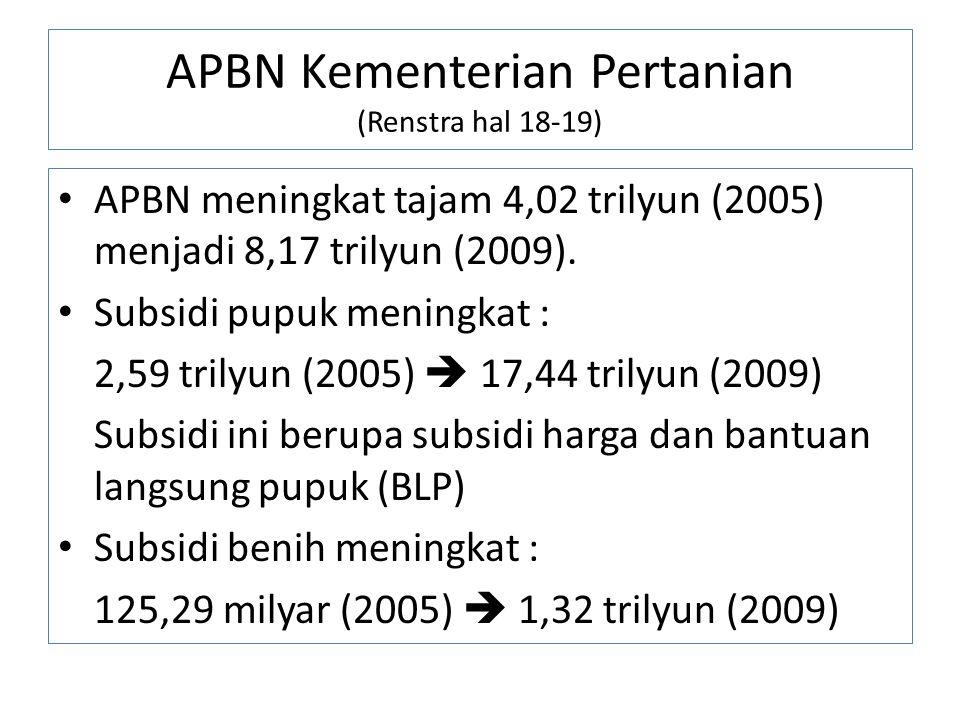 APBN Kementerian Pertanian (Renstra hal 18-19) APBN meningkat tajam 4,02 trilyun (2005) menjadi 8,17 trilyun (2009). Subsidi pupuk meningkat : 2,59 tr