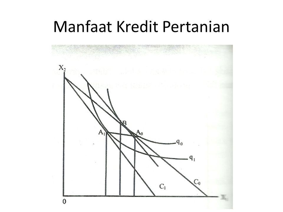 Manfaat Kredit Pertanian