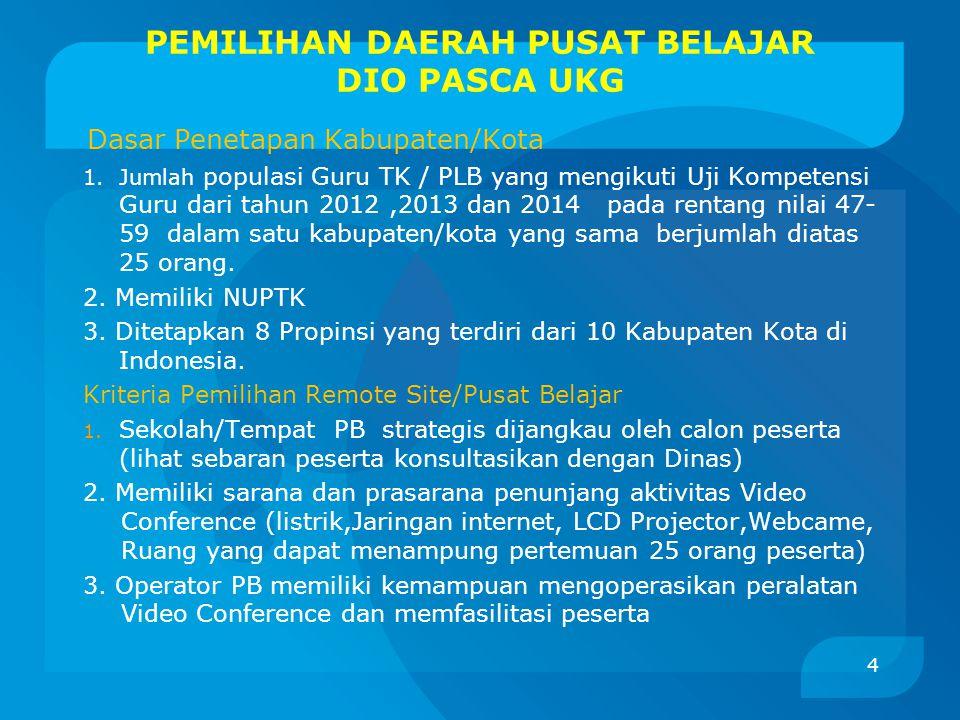 PEMILIHAN DAERAH PUSAT BELAJAR DIO PASCA UKG Dasar Penetapan Kabupaten/Kota 1.