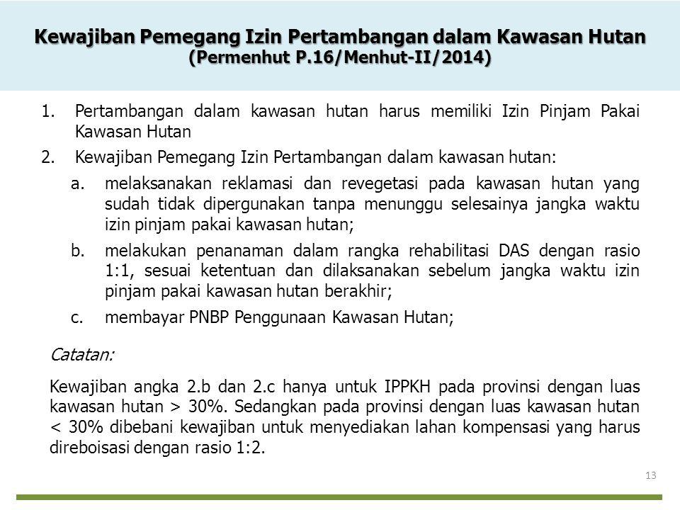 Kewajiban Pemegang Izin Pertambangan dalam Kawasan Hutan (Permenhut P.16/Menhut-II/2014) 1.Pertambangan dalam kawasan hutan harus memiliki Izin Pinjam