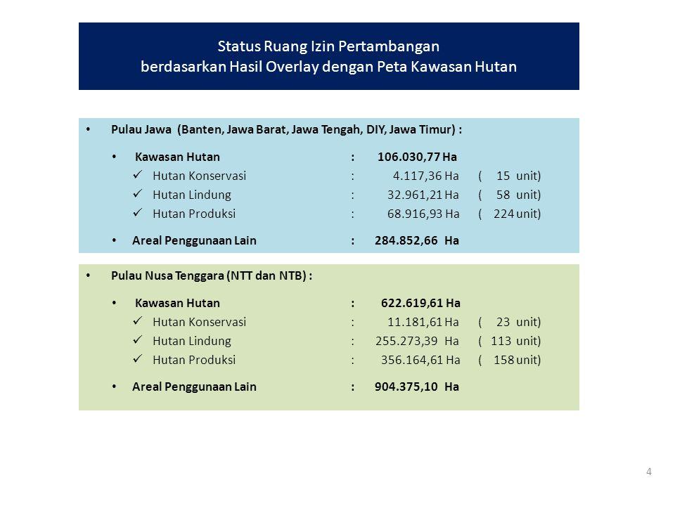 Status Ruang Izin Pertambangan berdasarkan Hasil Overlay dengan Peta Kawasan Hutan Papua Barat : Kawasan Hutan : 2.786.877,04 Ha Hutan Konservasi: 609.613,43 Ha ( 28unit) Hutan Lindung: 641.706,28 Ha ( 42 unit) Hutan Produksi :1.535.557,33 Ha ( 107unit) Areal Penggunaan Lain: 212.922,27Ha 5 Maluku : Kawasan Hutan : 608.661,08 Ha Hutan Konservasi: 15.712,27Ha ( 13 unit) Hutan Lindung: 66.717,49Ha ( 28 unit) Hutan Produksi : 526.231,32 Ha ( 59unit) Areal Penggunaan Lain: 110.525,26Ha