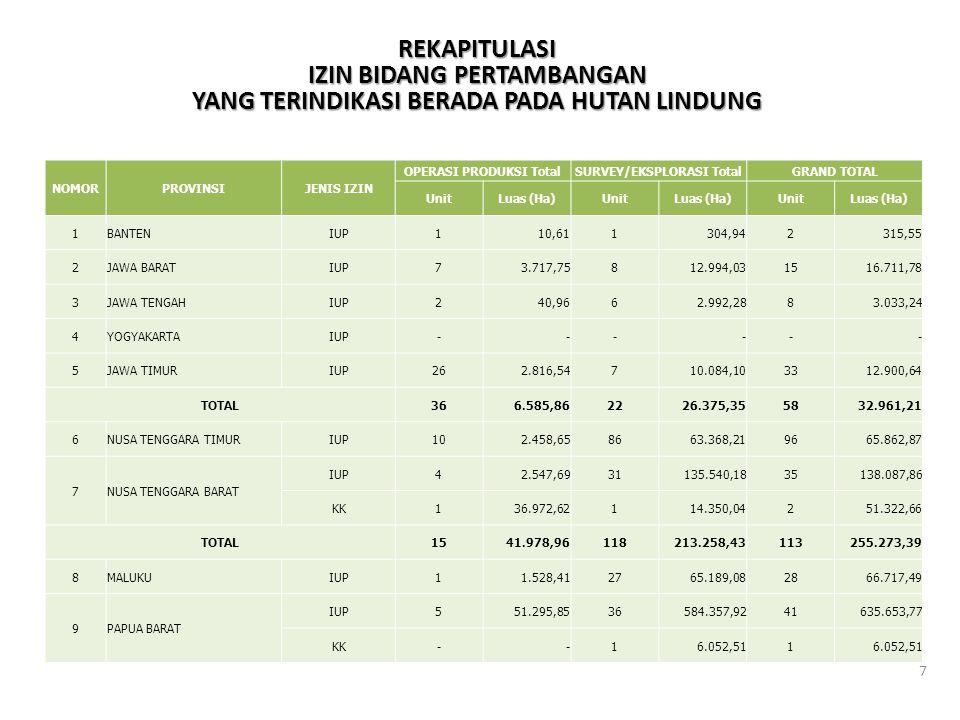 TINDAK LANJUT HASIL ANALISIS SPASIAL IZIN BIDANG PERTAMBANGAN DENGAN KAWASAN HUTAN Direktorat Jenderal Planologi Kehutanan telah mengirim surat kepada Gubernur, Bupati dan Walikota di seluruh Indonesia (kecuali Bali, DKI.