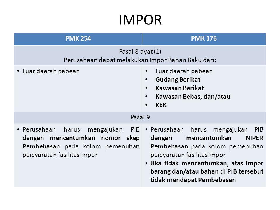 IMPOR PMK 254PMK 176 Pasal 8 ayat (1) Perusahaan dapat melakukan Impor Bahan Baku dari: Luar daerah pabean Gudang Berikat Kawasan Berikat Kawasan Beba