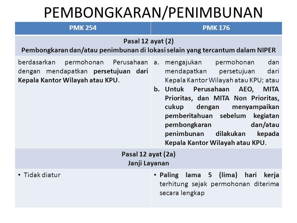 PEMBONGKARAN/PENIMBUNAN PMK 254PMK 176 Pasal 12 ayat (2) Pembongkaran dan/atau penimbunan di lokasi selain yang tercantum dalam NIPER berdasarkan perm