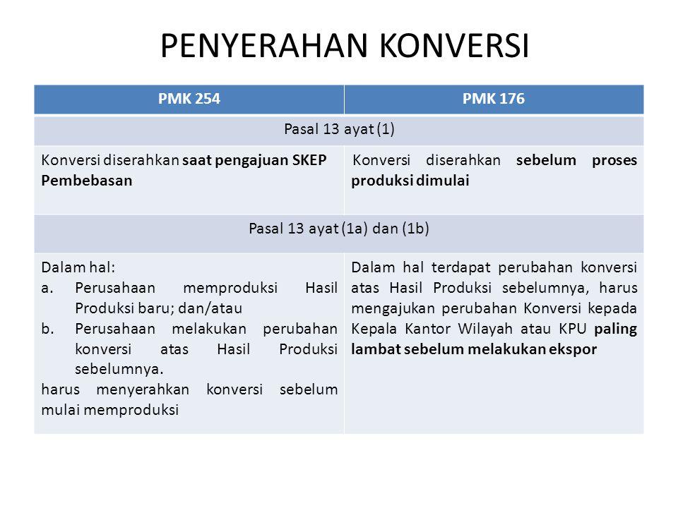 PENYERAHAN KONVERSI PMK 254PMK 176 Pasal 13 ayat (1) Konversi diserahkan saat pengajuan SKEP Pembebasan Konversi diserahkan sebelum proses produksi di